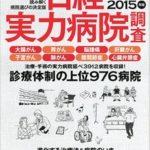 2015年 日経実力病院調査